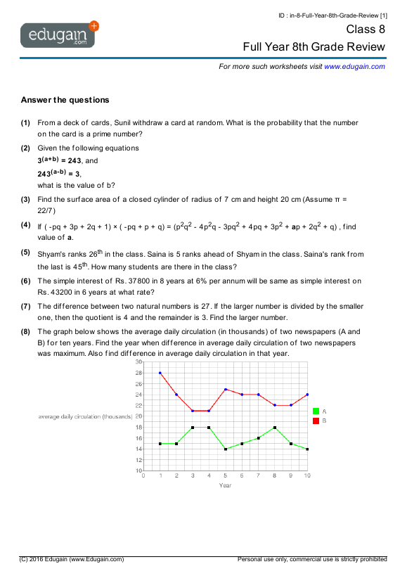 Grade 8 Math Worksheets and Problems: Full Year 8th Grade Review ...