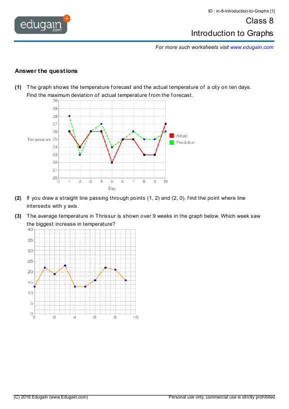 Grade 8 Math Worksheets and Problems: Introduction to Graphs ...